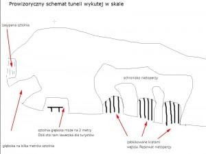 Plan tuneli