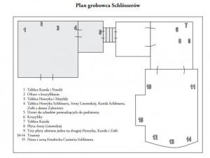 plan grobowca