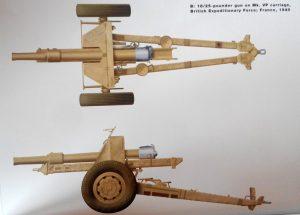 Haubicoarmata 25 funtowa - ilustracja z książki The 25-pounder Field Gun 1939 – 71 Chrisa Henry ego